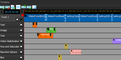 Multitrack timeline