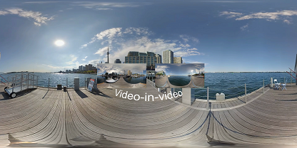 360 Video in Video